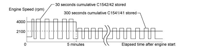 C225498E01