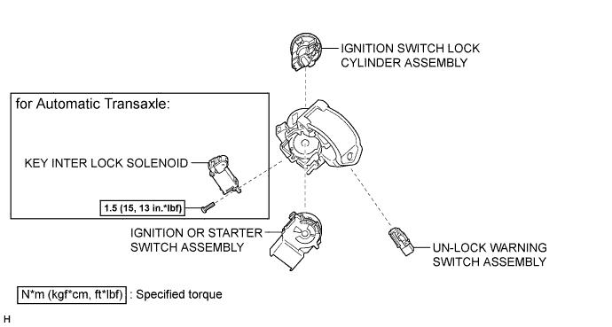 C232535E02